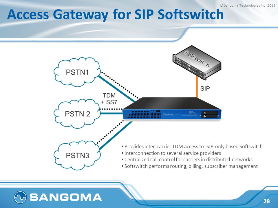 Access Gateway for SIP Softswitch 28 Provides inter-carrier TDM access to SIP-only based Softswitch Interconnection to several service providers Centr