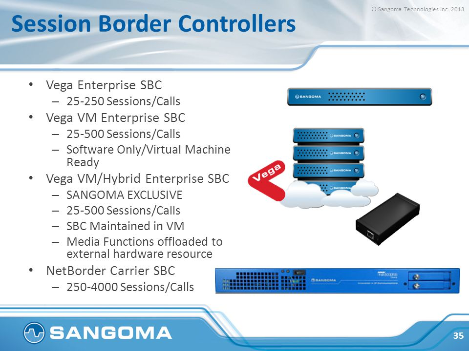 Session Border Controllers Vega Enterprise SBC – 25-250 Sessions/Calls Vega VM Enterprise SBC – 25-500 Sessions/Calls – Software Only/Virtual Machine Ready Vega VM/Hybrid Enterprise SBC – SANGOMA EXCLUSIVE – 25-500 Sessions/Calls – SBC Maintained in VM – Media Functions offloaded to external hardware resource NetBorder Carrier SBC – 250-4000 Sessions/Calls 35 © Sangoma Technologies Inc.