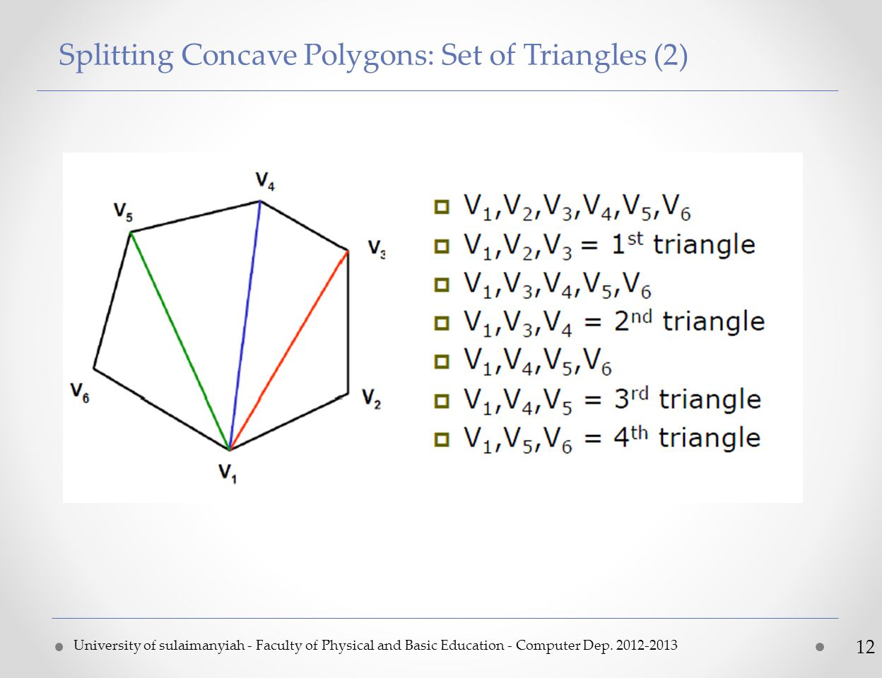 Splitting Concave Polygons: Set of Triangles (2) University of sulaimanyiah - Faculty of Physical and Basic Education - Computer Dep. 2012-2013 12