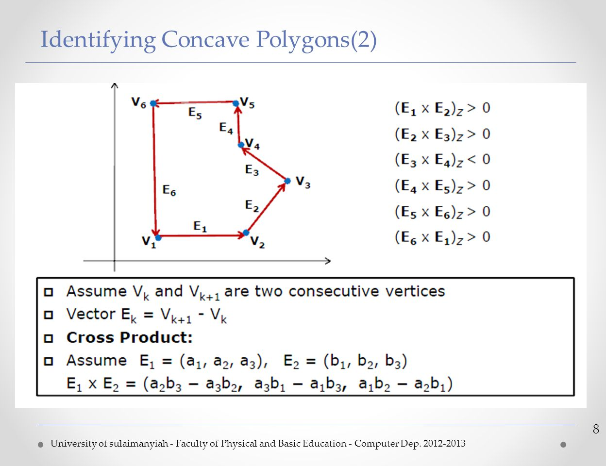 Identifying Concave Polygons(2) University of sulaimanyiah - Faculty of Physical and Basic Education - Computer Dep. 2012-2013 8
