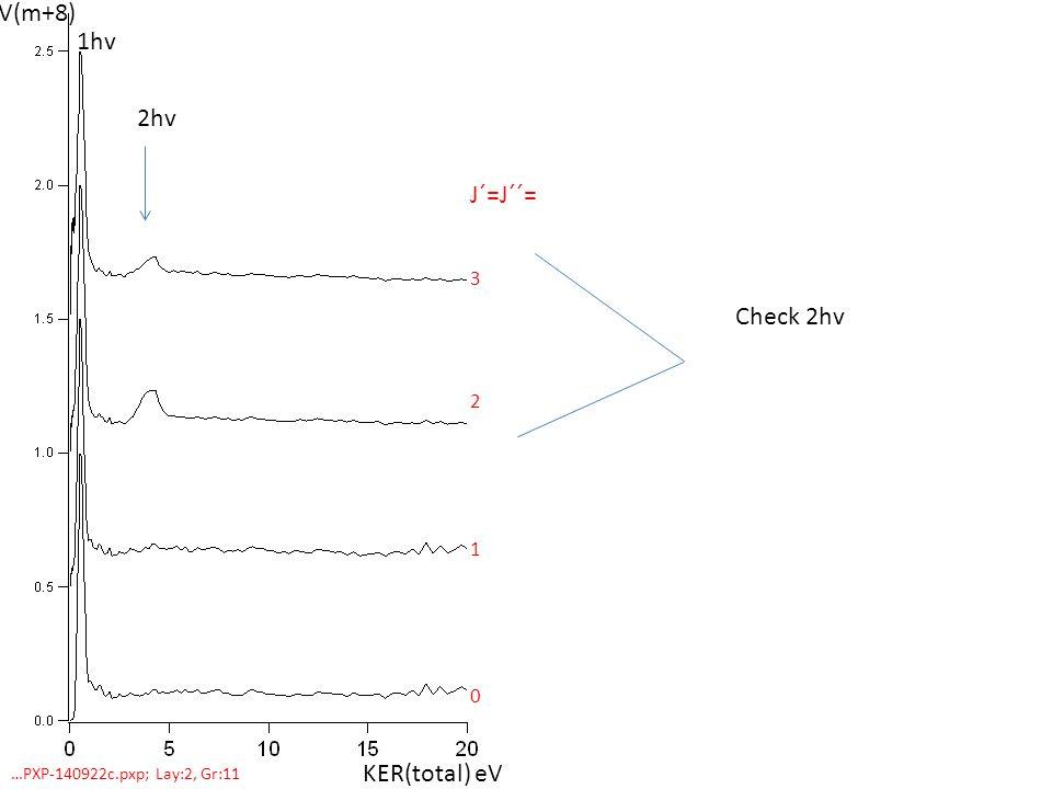 V(m+8) …PXP-140922c.pxp; Lay:2, Gr:11 J´=J´´= 3 2 1 0 KER(total) eV 2hv 1hv Check 2hv