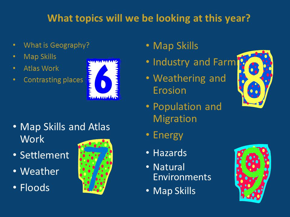 What topics will we be looking at this year.What is Geography.