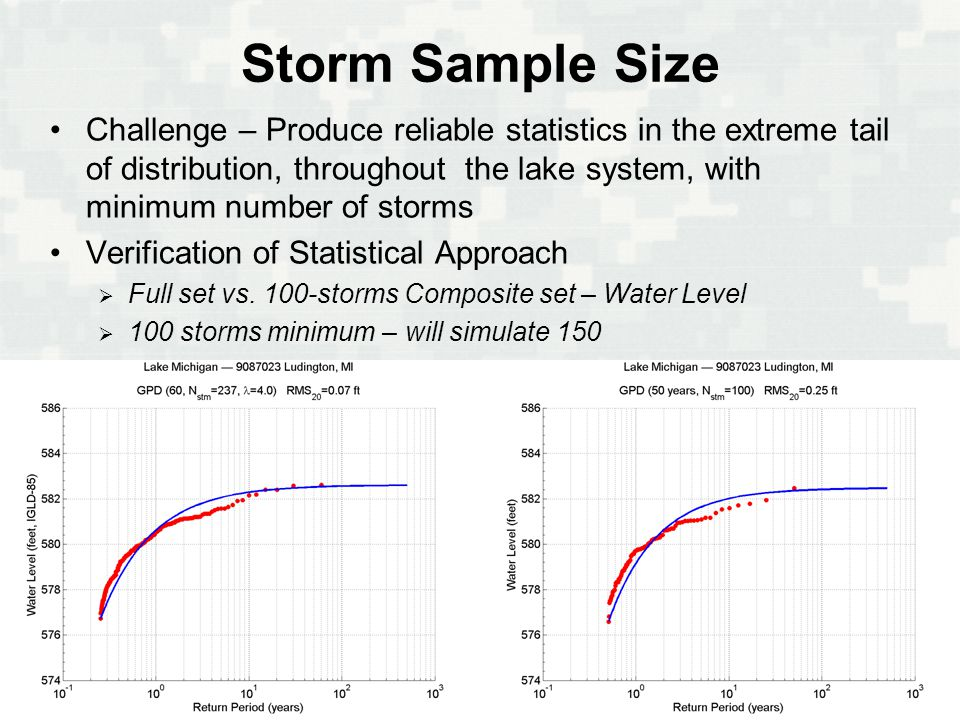 BUILDING STRONG ® Storm Sample Size Challenge – Produce reliable statistics in the extreme tail of distribution, throughout the lake system, with minimum number of storms Verification of Statistical Approach  Full set vs.