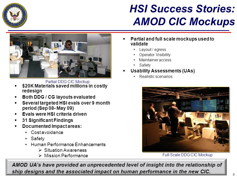 9 999 HSI Success Stories: AMOD CIC Mockups  $20K Materials saved millions in costly redesign  Both DDG / CG layouts evaluated  Several targeted HS