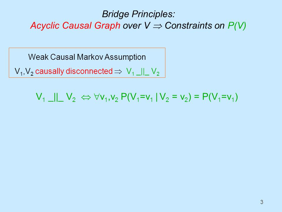 3 Bridge Principles: Acyclic Causal Graph over V  Constraints on P(V) Weak Causal Markov Assumption V 1,V 2 causally disconnected  V 1 _||_ V 2 V 1 _||_ V 2   v 1,v 2 P(V 1 =v 1 | V 2 = v 2 ) = P(V 1 =v 1 )