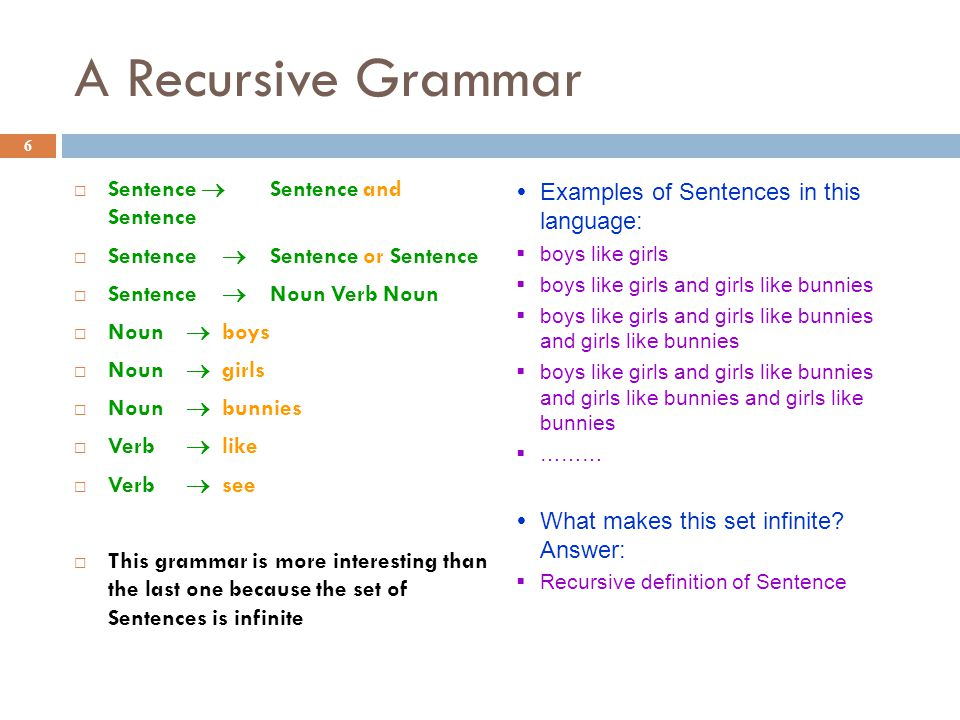 A Recursive Grammar 6  Sentence  Sentence and Sentence  Sentence  Sentence or Sentence  Sentence  Noun Verb Noun  Noun  boys  Noun  girls  Noun  bunnies  Verb  like  Verb  see  This grammar is more interesting than the last one because the set of Sentences is infinite  Examples of Sentences in this language:  boys like girls  boys like girls and girls like bunnies  boys like girls and girls like bunnies and girls like bunnies  boys like girls and girls like bunnies and girls like bunnies and girls like bunnies  ………  What makes this set infinite.