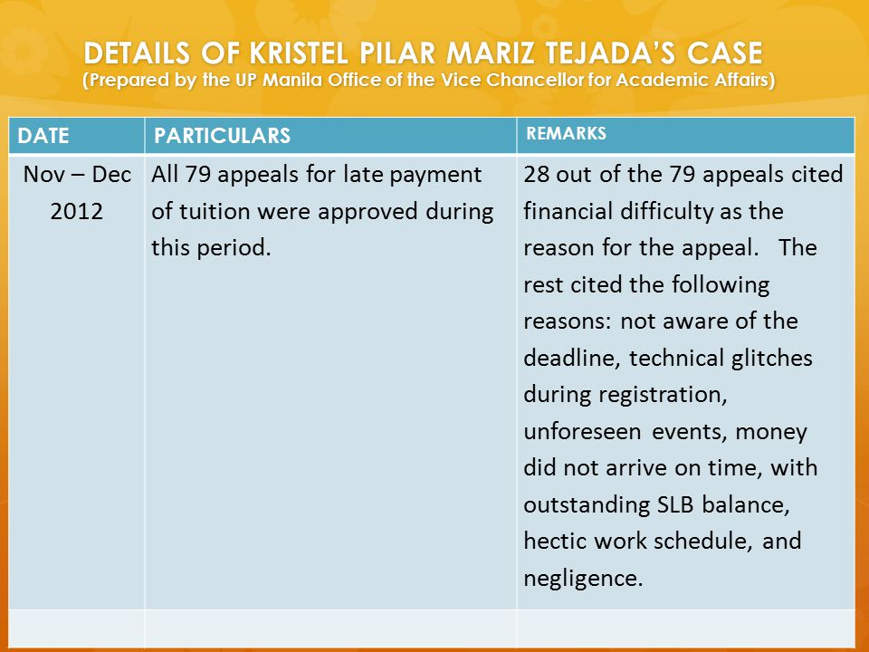 DETAILS OF KRISTEL PILAR MARIZ TEJADA'S CASE (Prepared by the UP Manila Office of the Vice Chancellor for Academic Affairs) DATEPARTICULARS REMARKS No
