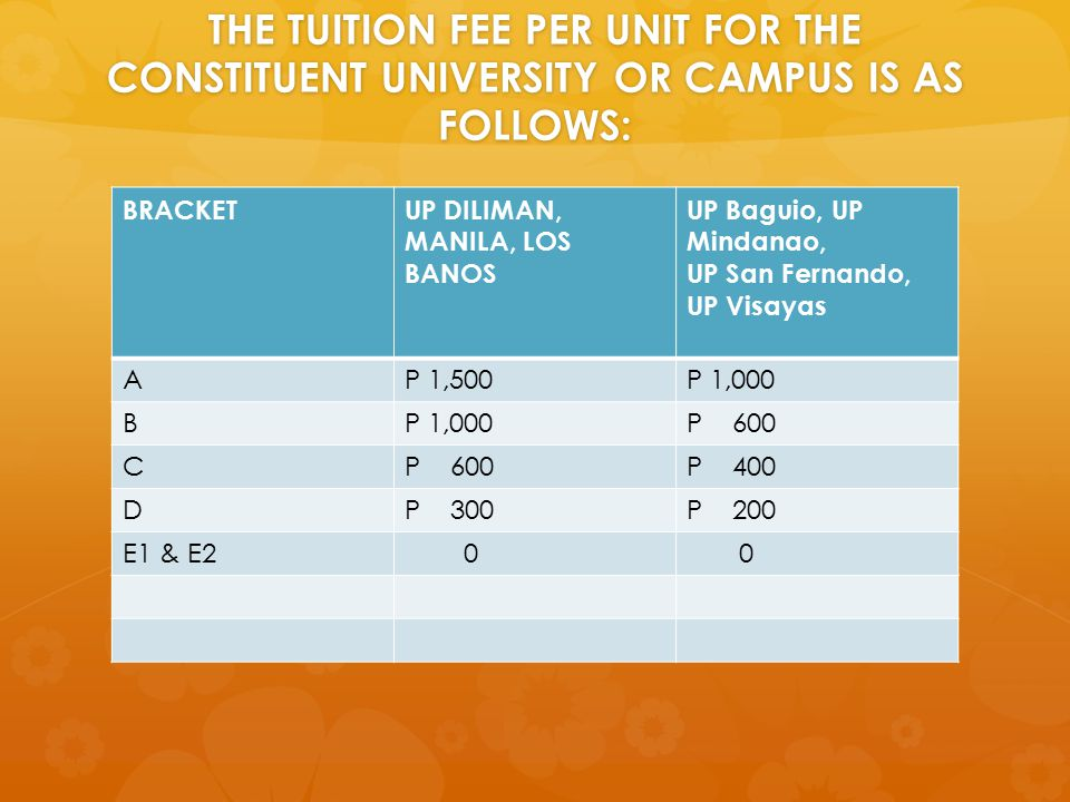 THE TUITION FEE PER UNIT FOR THE CONSTITUENT UNIVERSITY OR CAMPUS IS AS FOLLOWS: BRACKETUP DILIMAN, MANILA, LOS BANOS UP Baguio, UP Mindanao, UP San F