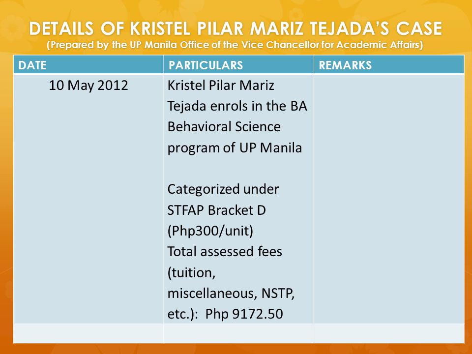 DETAILS OF KRISTEL PILAR MARIZ TEJADA'S CASE (Prepared by the UP Manila Office of the Vice Chancellor for Academic Affairs) DATEPARTICULARSREMARKS 11 May 2012 Ms.