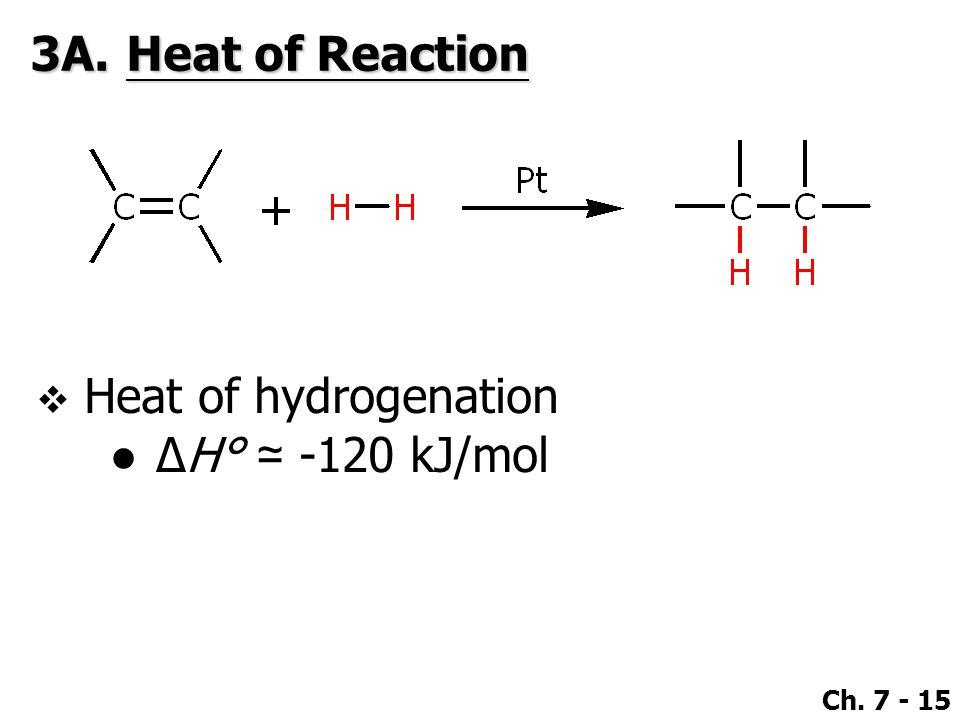 Ch. 7 - 15 3A.Heat of Reaction  Heat of hydrogenation ●∆H° ≃ -120 kJ/mol