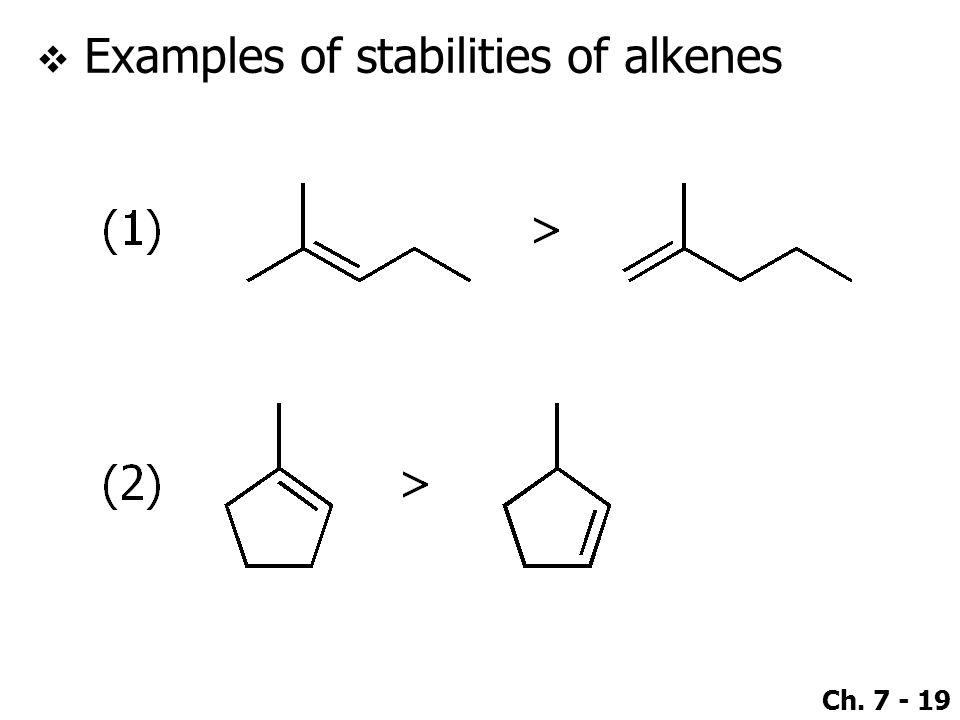 Ch. 7 - 19  Examples of stabilities of alkenes