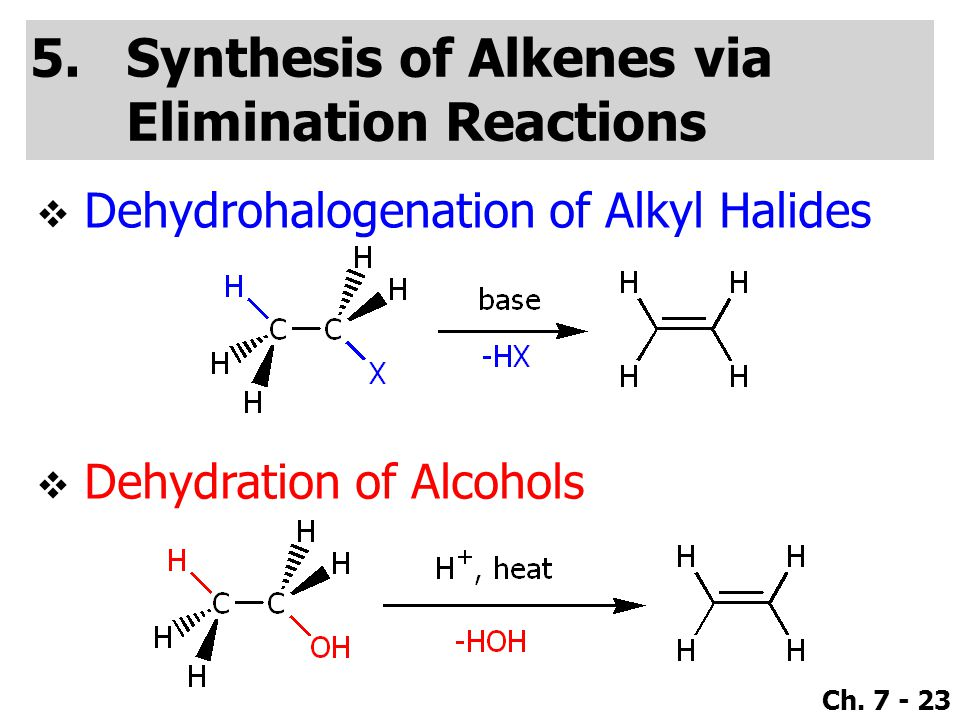 Ch. 7 - 23 5.Synthesis of Alkenes via Elimination Reactions  Dehydrohalogenation of Alkyl Halides  Dehydration of Alcohols