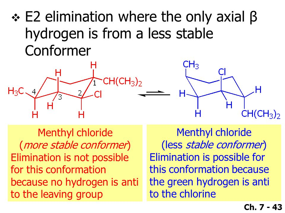 Ch. 7 - 43  E2 elimination where the only axial β hydrogen is from a less stable Conformer Menthyl chloride (more stable conformer) Elimination is no