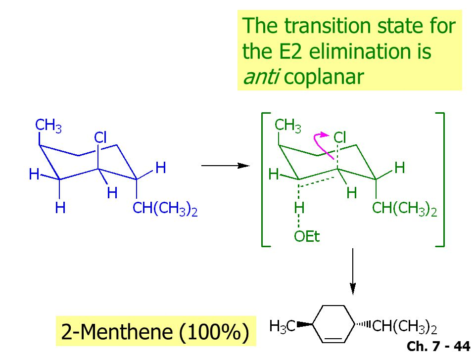 Ch. 7 - 44 The transition state for the E2 elimination is anti coplanar 2-Menthene (100%)