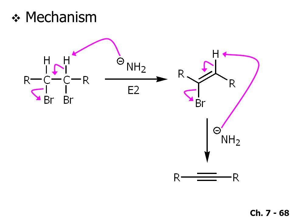 Ch. 7 - 68  Mechanism