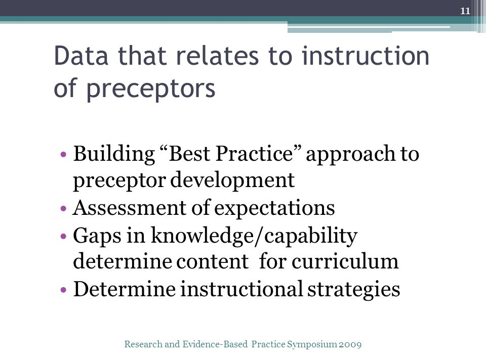 Data that relates to instruction of preceptors Building Best Practice approach to preceptor development Assessment of expectations Gaps in knowledge/capability determine content for curriculum Determine instructional strategies Research and Evidence-Based Practice Symposium 2009 11