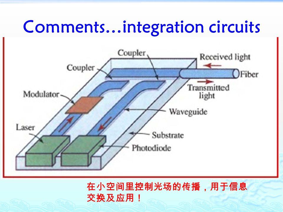 Comments…integration circuits 在小空间里控制光场的传播,用于信息 交换及应用!
