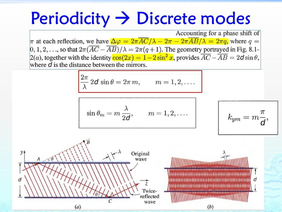 Periodicity  Discrete modes