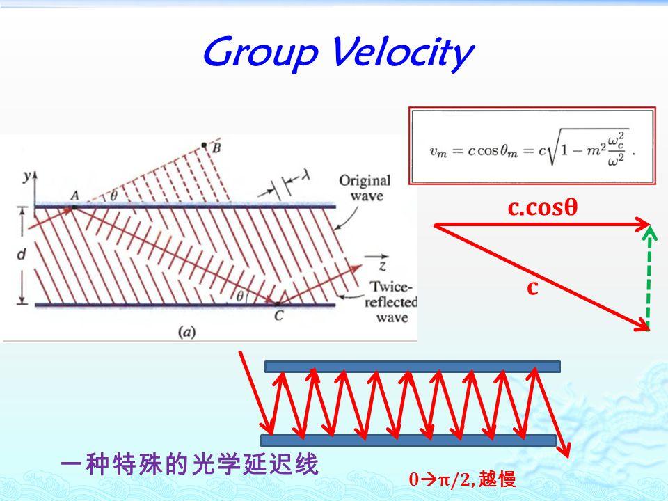 Group Velocity c c.cosθ 一种特殊的光学延迟线 θ  π/2, 越慢