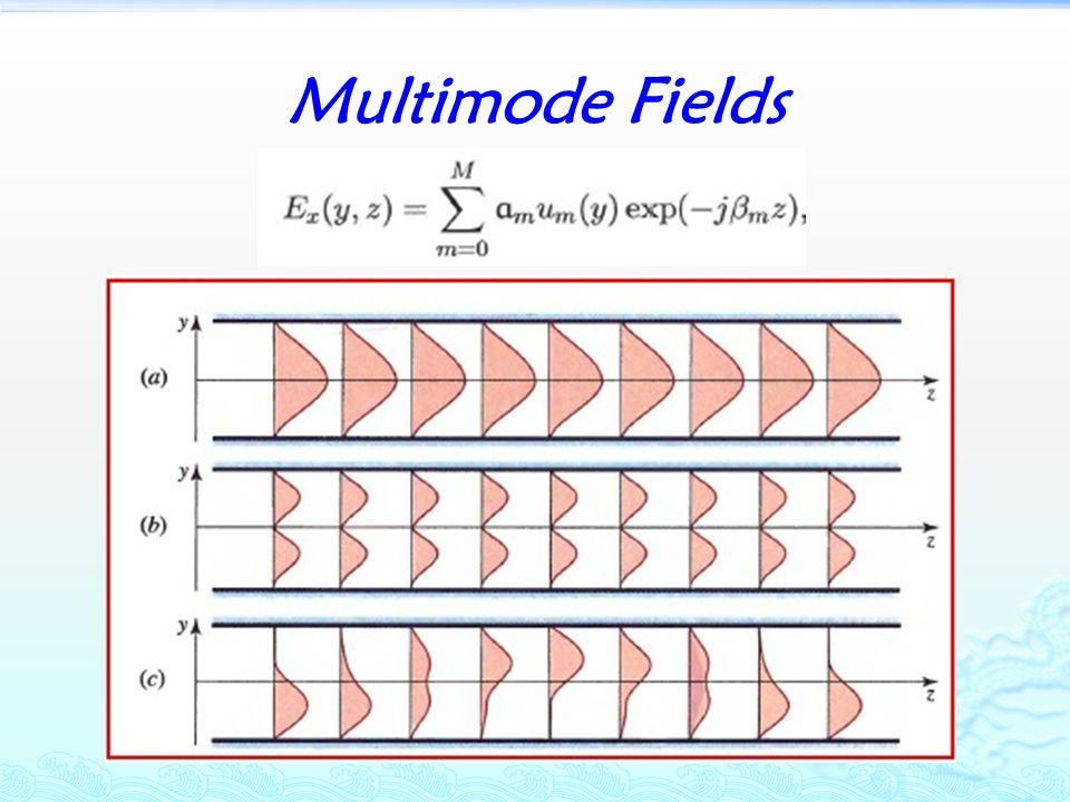 Multimode Fields