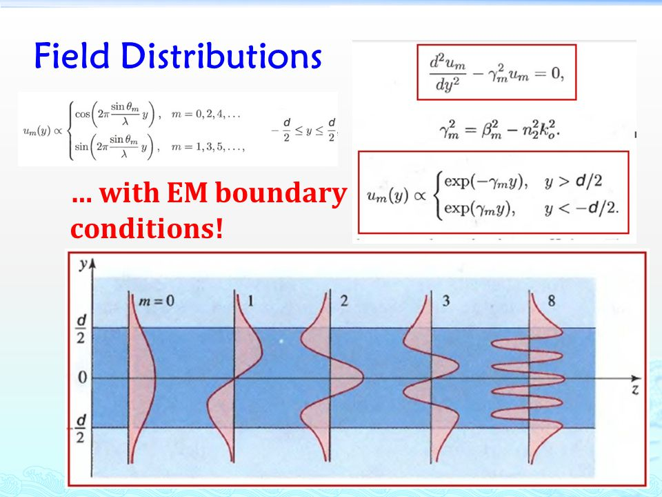 Field Distributions … with EM boundary conditions!