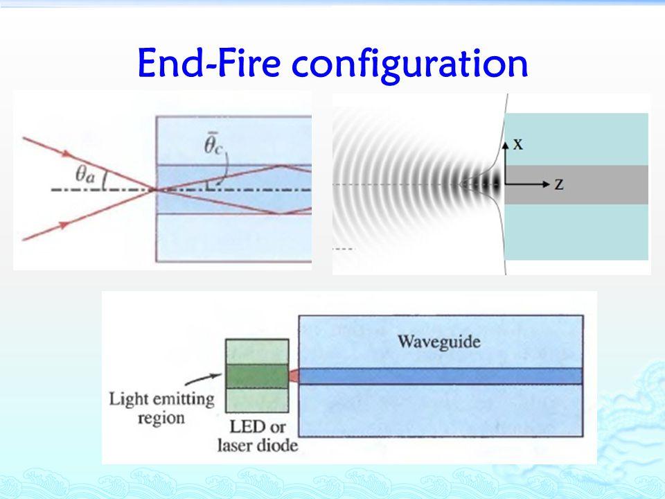 End-Fire configuration
