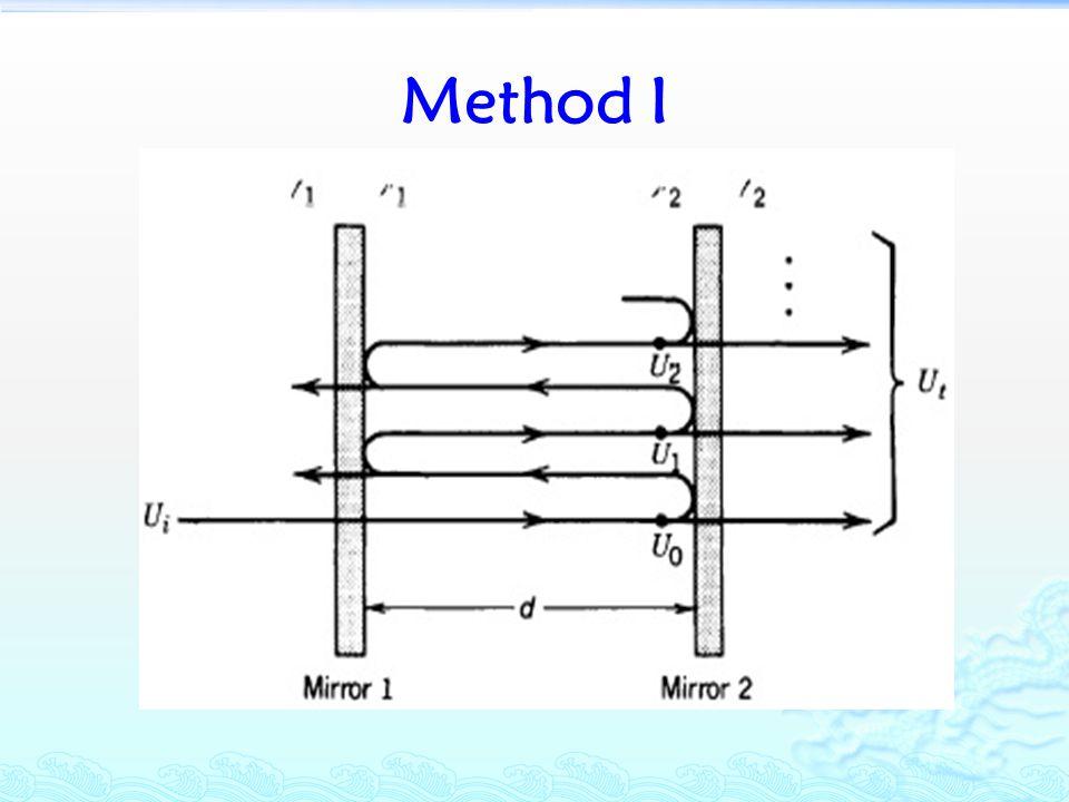 Method I