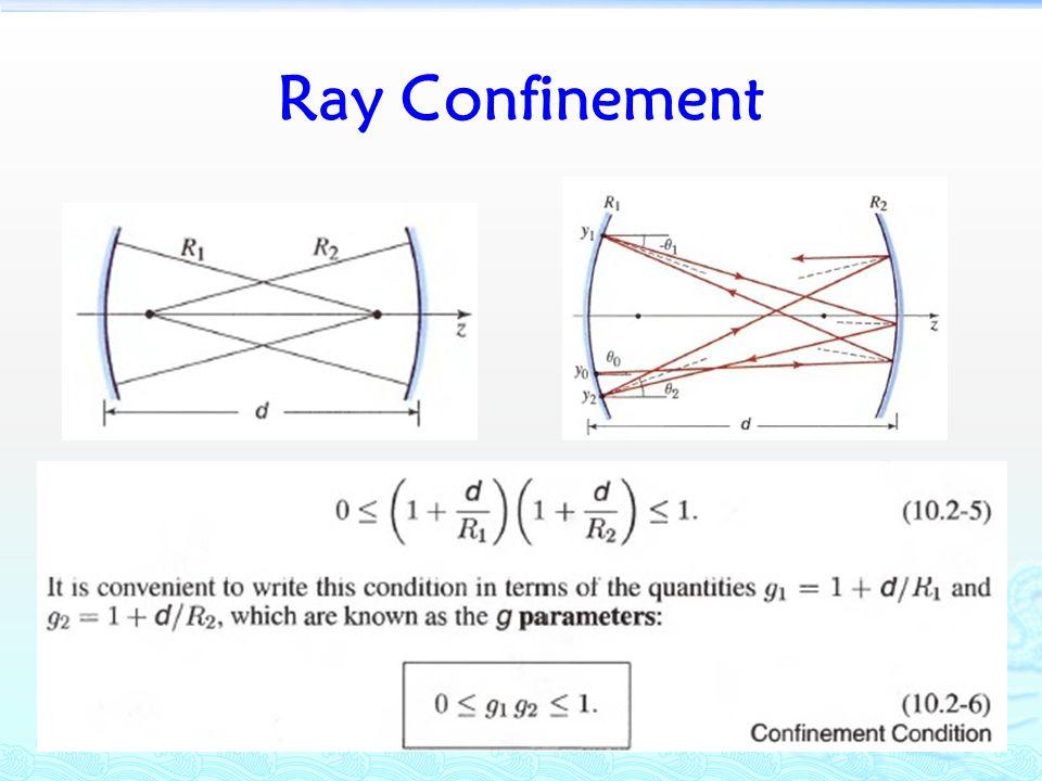 Ray Confinement