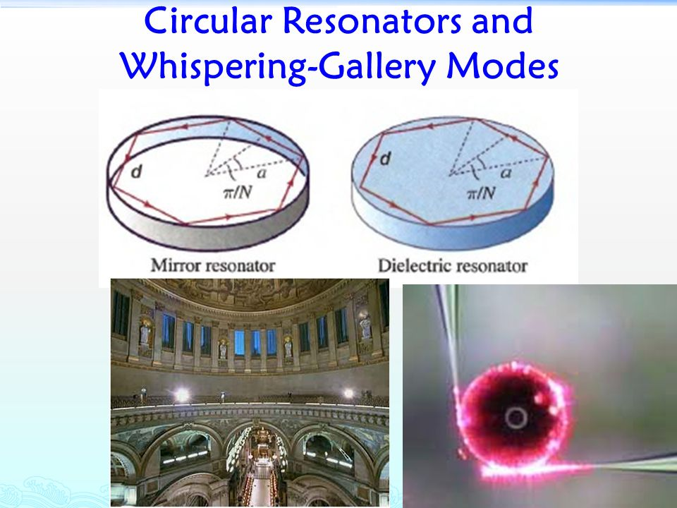 Circular Resonators and Whispering-Gallery Modes