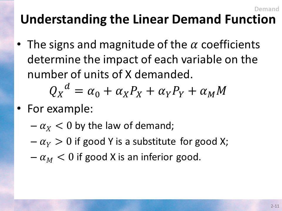 2-11 Demand Understanding the Linear Demand Function