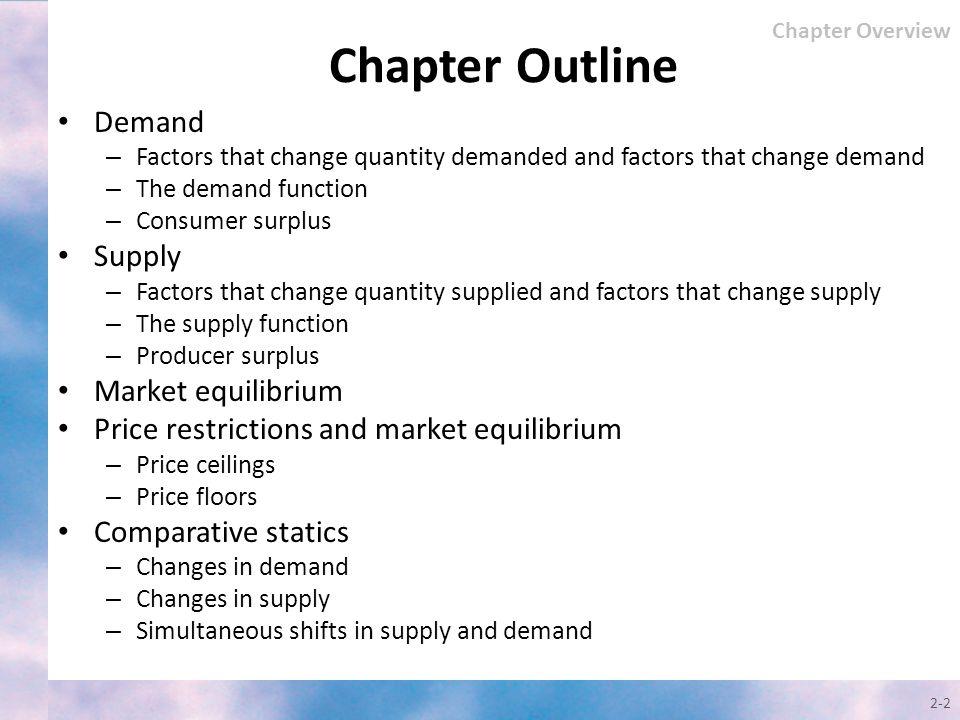 Chapter Outline Demand – Factors that change quantity demanded and factors that change demand – The demand function – Consumer surplus Supply – Factor
