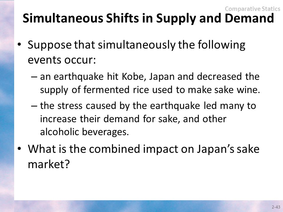 Suppose that simultaneously the following events occur: – an earthquake hit Kobe, Japan and decreased the supply of fermented rice used to make sake w