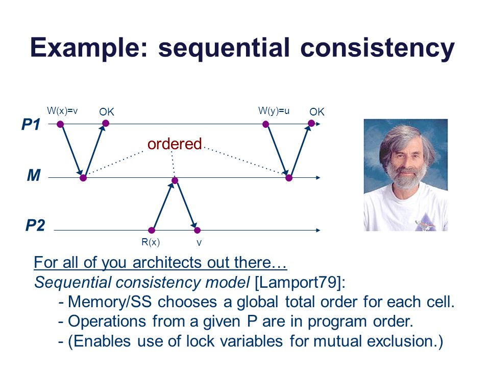 Example: sequential consistency P1 M W(x)=v R(x) v OK W(y)=u OK For all of you architects out there… Sequential consistency model [Lamport79]: - Memory/SS chooses a global total order for each cell.