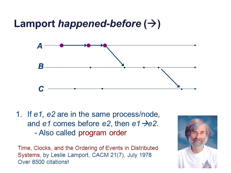 Lamport happened-before (  ) C A B C 1.If e1, e2 are in the same process/node, and e1 comes before e2, then e1  e2. - Also called program order Time