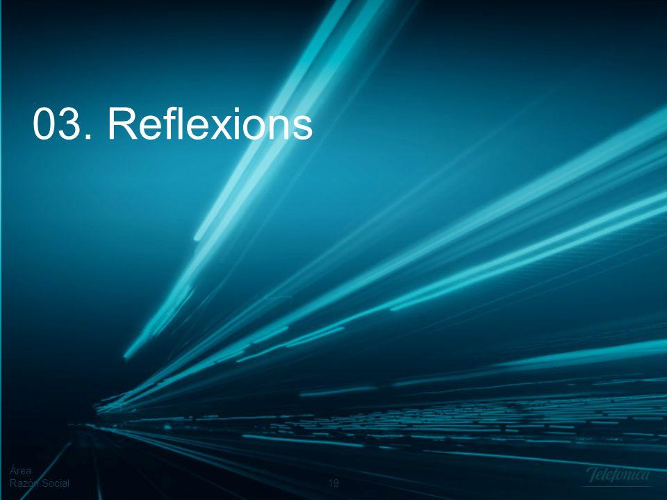 19 Área Razón Social 03. Reflexions