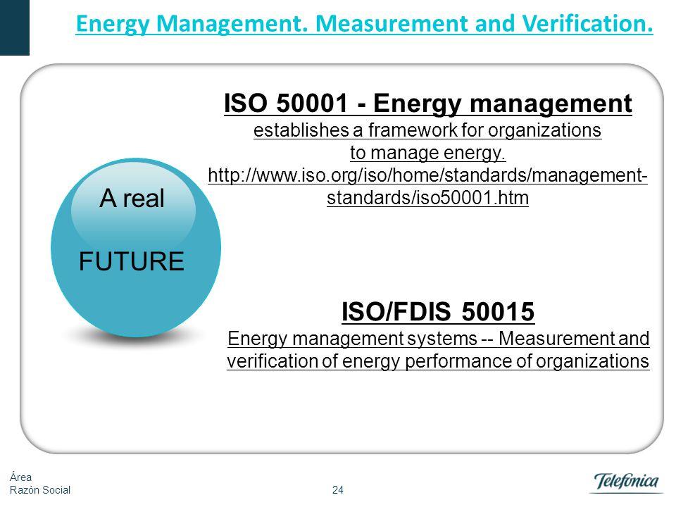 24 Área Razón Social Energy Management. Measurement and Verification. ISO 50001 - Energy management establishes a framework for organizations to manag