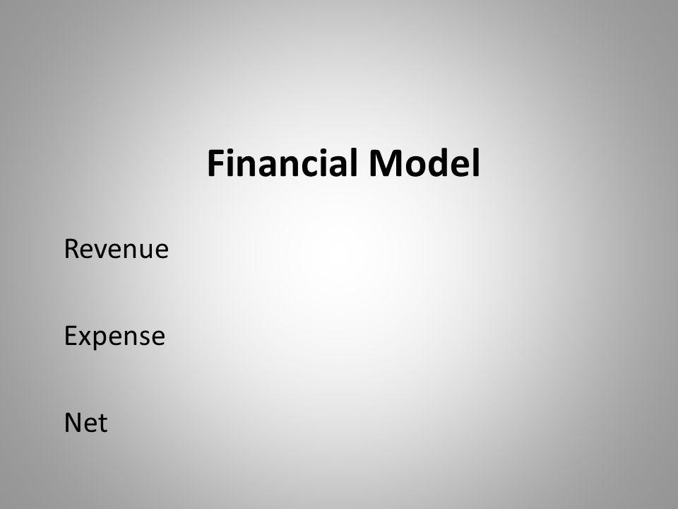 Financial Model Revenue Expense Net