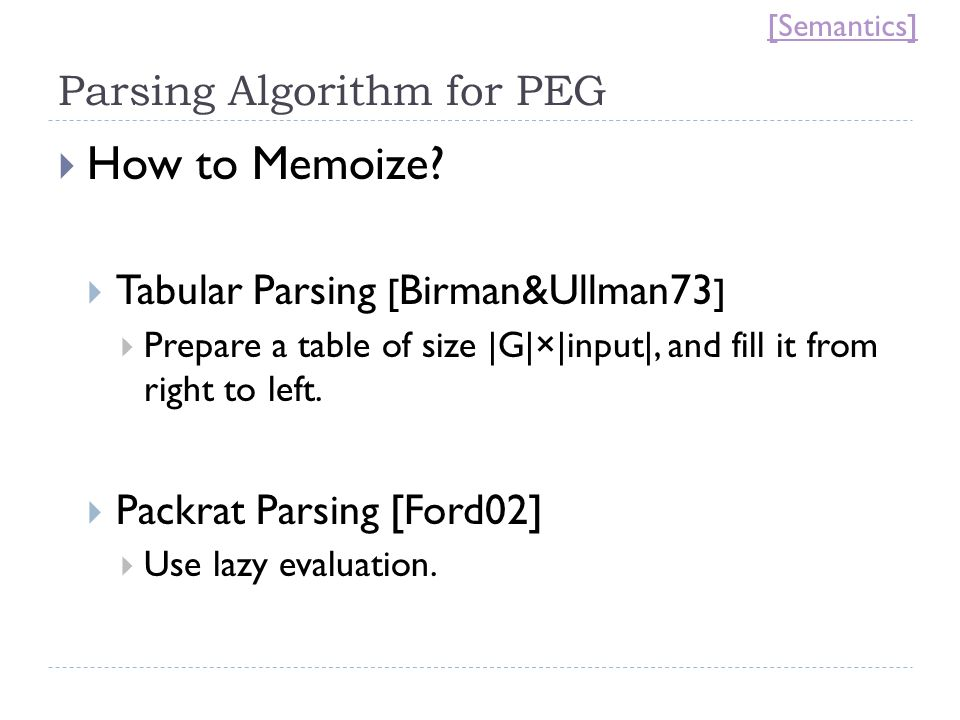 Parsing Algorithm for PEG  How to Memoize.