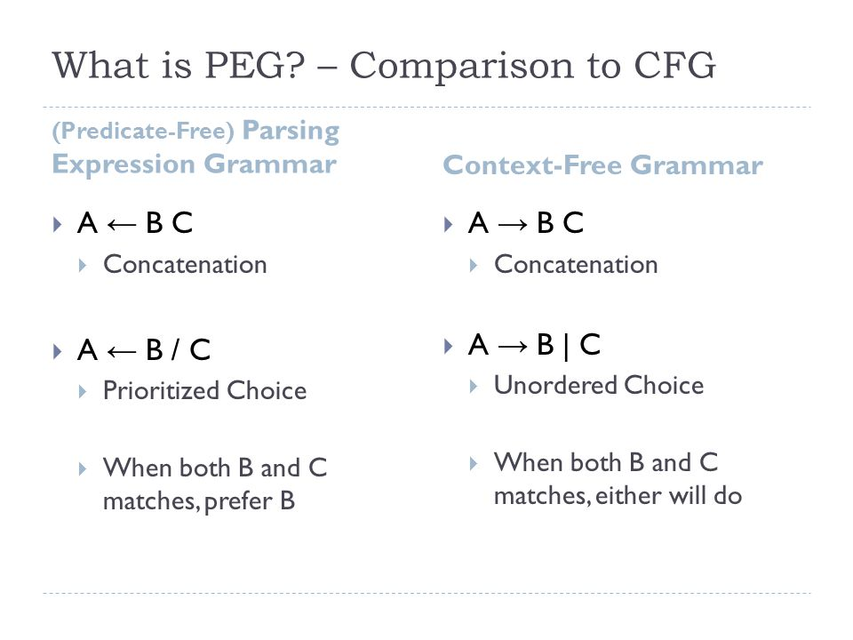 Example (Predicate-Free) Parsing Expression Grammar Context-Free Grammar  S ← A a b c  A ← a A / a  S fails on aaabc .
