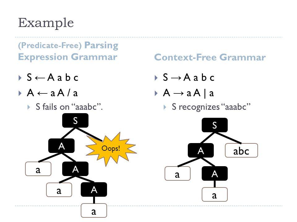 Parsing PEG (1: Vanilla Semantics) S ← aS / a  doParse = parseS :: String -> Maybe String  parseA s =  case s of a :t-> Just t  _-> Nothing  parseS s = alt1 `mplus` alt2 where  alt1 = case parseA s of  Just t -> case parseS t of  Just u-> Just u  Nothing-> Nothing  Nothing-> Nothing  alt2 = parseA s [Semantics]