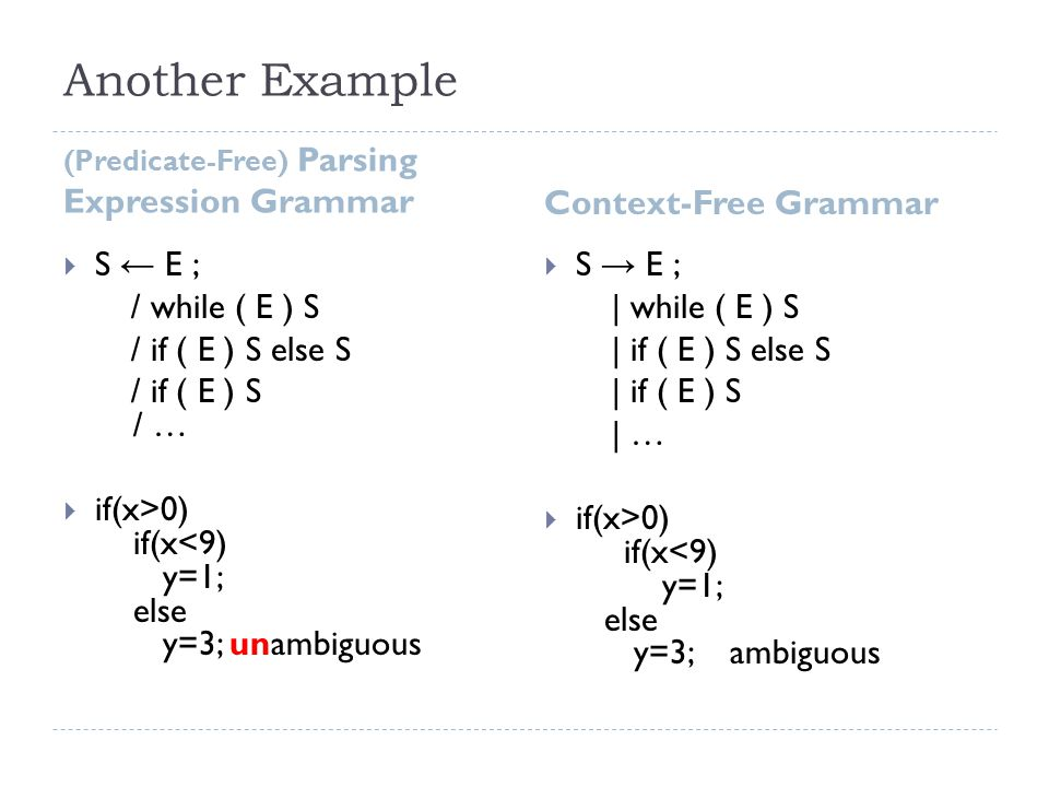 Another Example (Predicate-Free) Parsing Expression Grammar Context-Free Grammar  S ← E ; / while ( E ) S / if ( E ) S else S / if ( E ) S / …  if(x>0) if(x<9) y=1; else y=3; unambiguous  S → E ; | while ( E ) S | if ( E ) S else S | if ( E ) S | …  if(x>0) if(x<9) y=1; else y=3; ambiguous