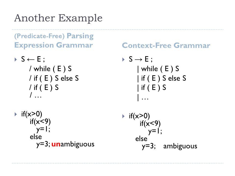 Properties of F(e) = {w ∈ Σ *| [[e]]w ≠ Nothing}  F(e) is context-sensitive  Contains all deterministic CFL  Trivially Closed under Boolean Operations  F(e1) ∩ F(e2)= F( (&e1)e2 )  F(e1) ∪ F(e2)= F( e1 / e2 )  ~F(e)= F( !e )  Undecidable Problems  F(e) = Φ .