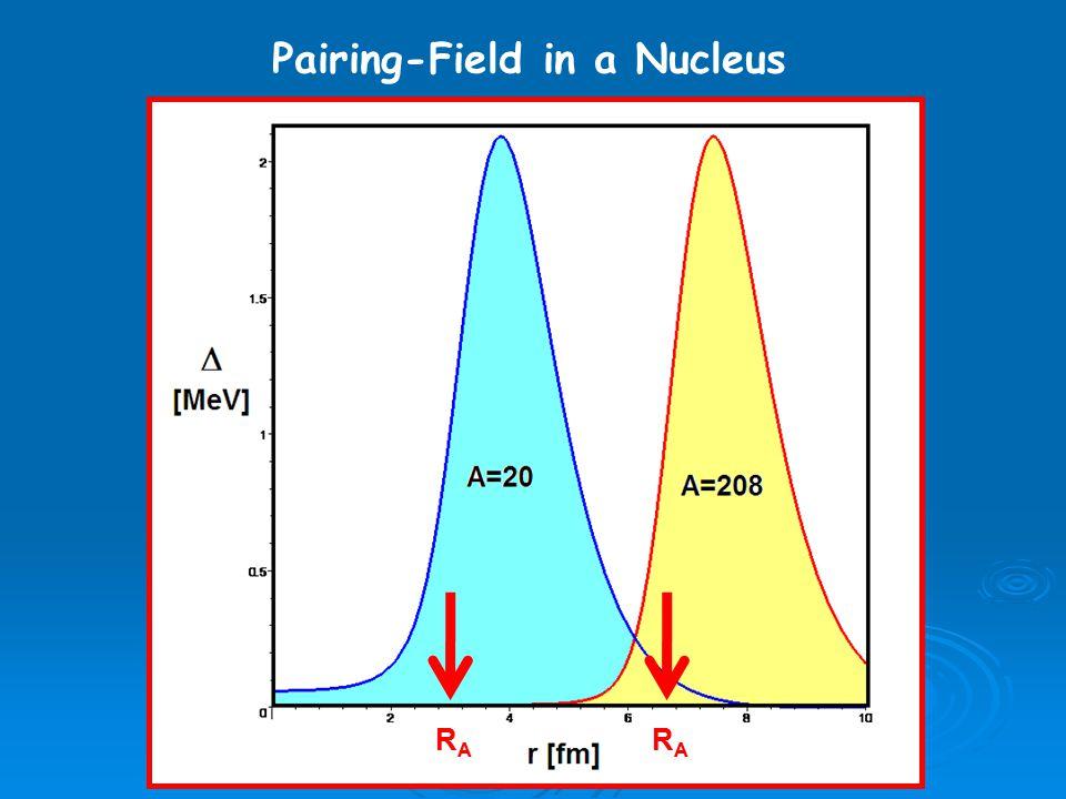 Pairing-Field in a Nucleus RARA RARA