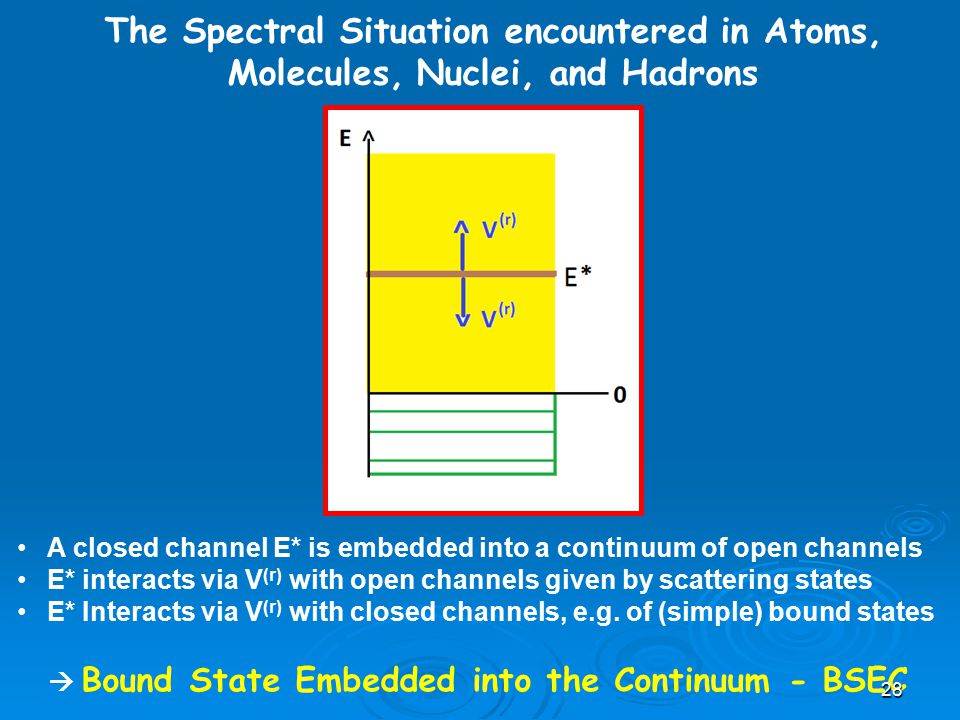 The Spectral Situation encountered in Atoms, Molecules, Nuclei, and Hadrons A closed channel E* is embedded into a continuum of open channels E* inter