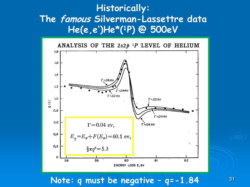 Historically: The famous Silverman-Lassettre data He(e,e')He*( 1 P) @ 500eV Note: q must be negative – q=-1.84 31