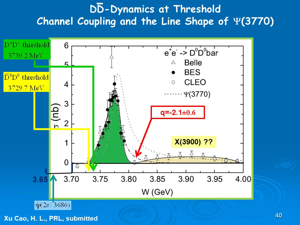 Xu Cao, H. L., PRL, submitted DD-Dynamics at Threshold Channel Coupling and the Line Shape of  (3770) 40 3.65 X(3900) ?? q=-2.1 ±0.6