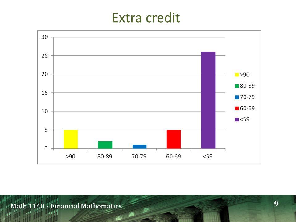 Math 1140 - Financial Mathematics Extra credit 9
