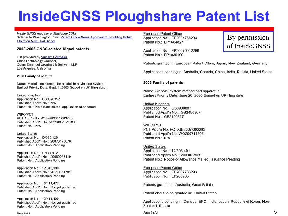Slide 5 InsideGNSS Ploughshare Patent List By permission of InsideGNSS