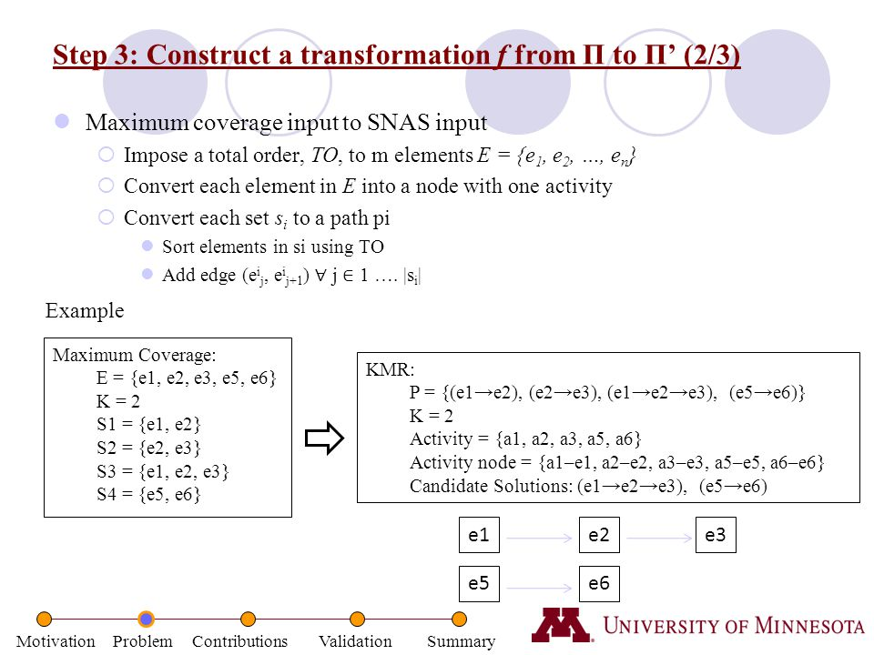 Motivation Problem Contributions Validation Summary Step 3: Construct a transformation f from Π to Π' (2/3) Maximum coverage input to SNAS input  Imp
