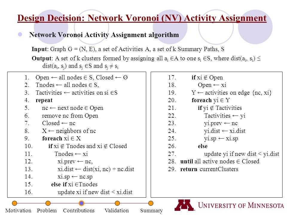 Motivation Problem Contributions Validation Summary Design Decision: Network Voronoi (NV) Activity Assignment Network Voronoi Activity Assignment algo
